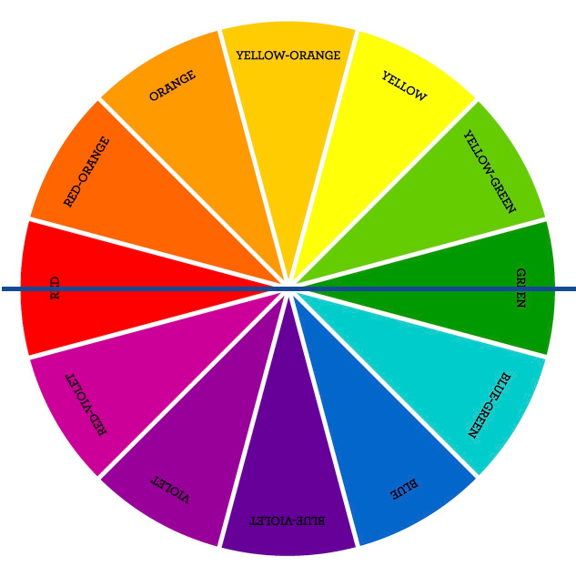 colorwheel_opposite